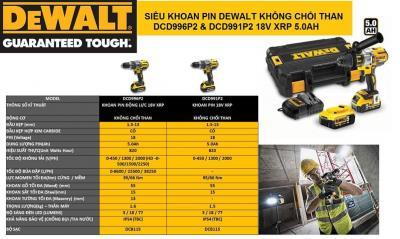 Ra Mắt Hai dòng máy khoan pin mới của Dewalt?